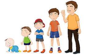 Çocuklarda Büyüme ve Gelişme